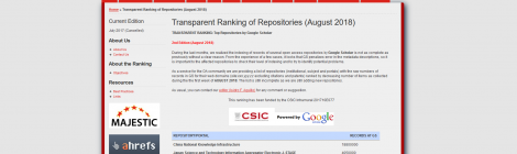 RACO, present al Transparent Ranking of Repositories